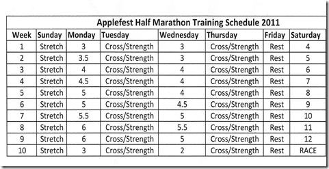Applefest Training Plan 001